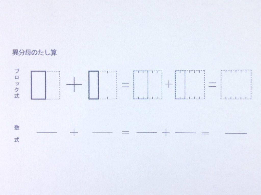 図と色で分かる異分母分数たし算_手順0