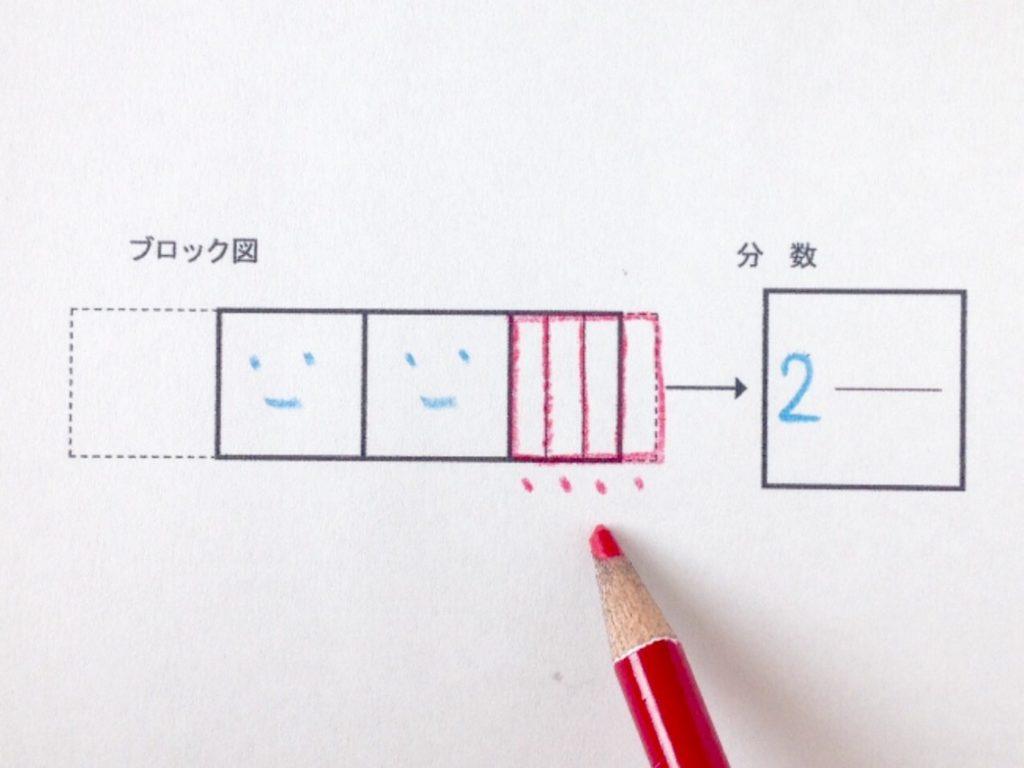 色鉛筆で分数イメージから分数手順02-3