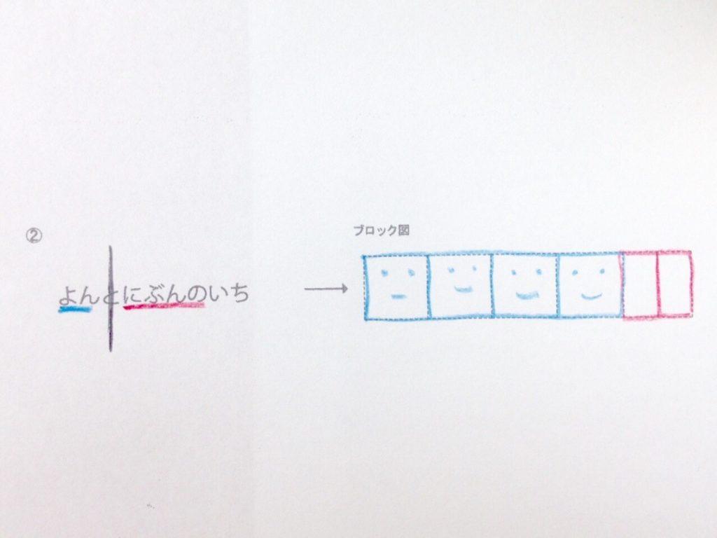 分数のイメージを描く手順4-2