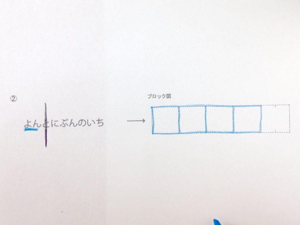 分数のイメージを描く手順3-1