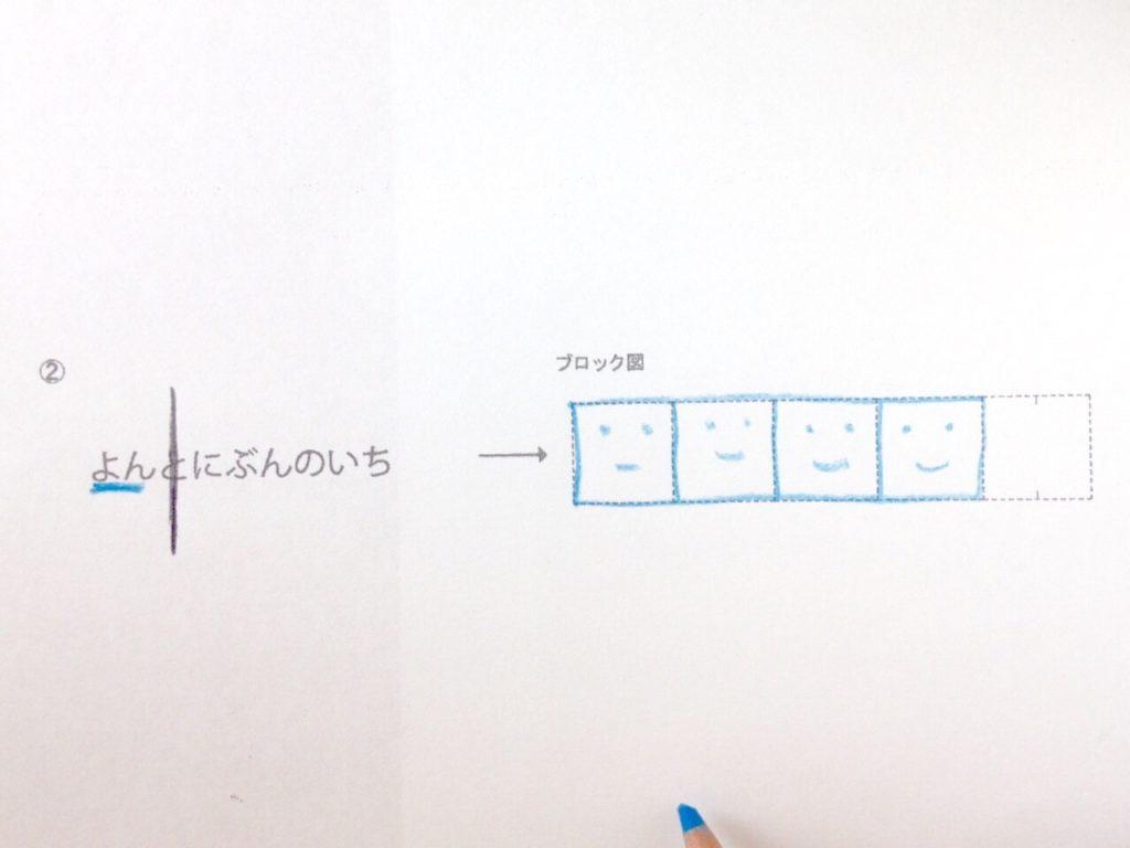 分数のイメージを描く手順3-2