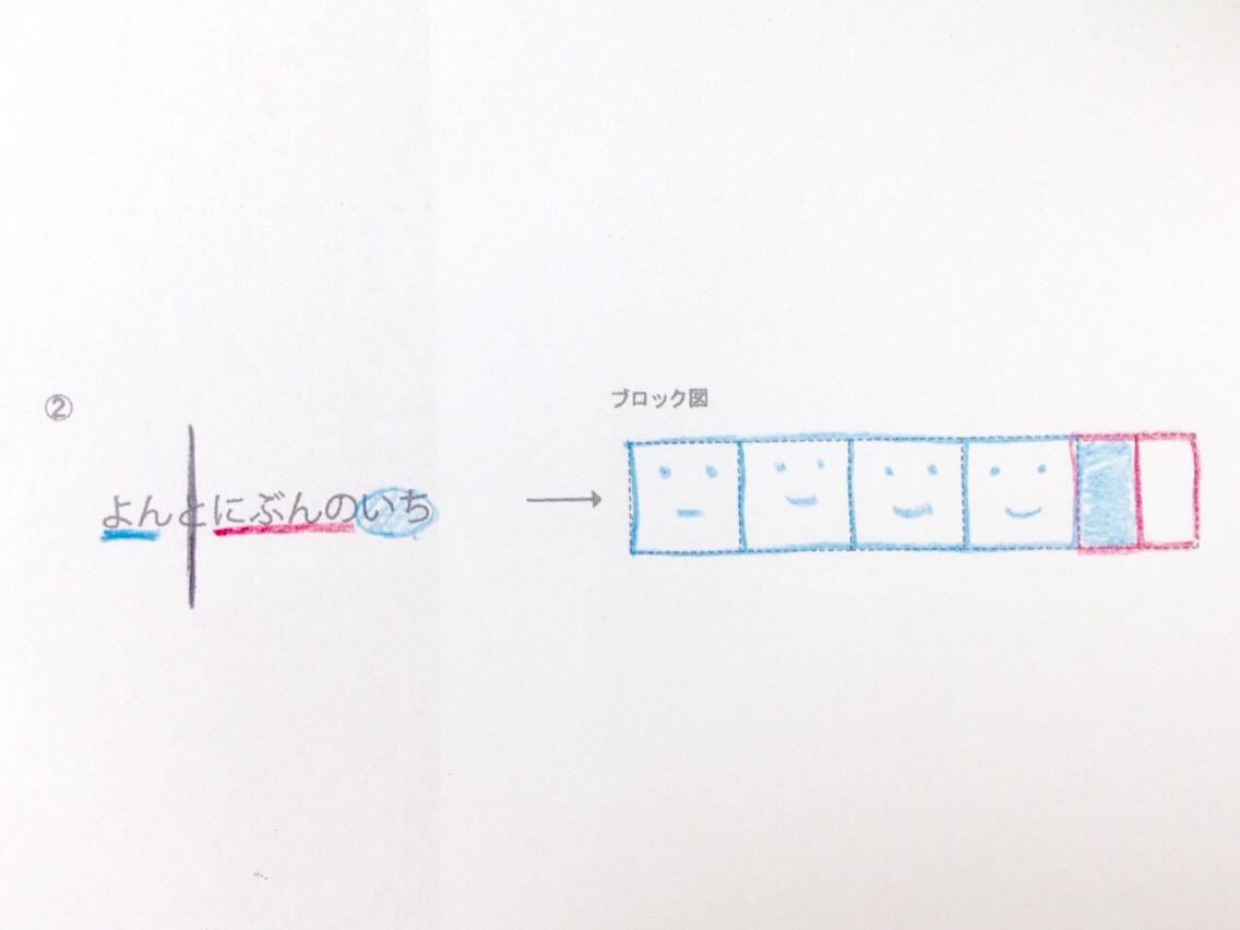 分数のイメージを描く手順5-3