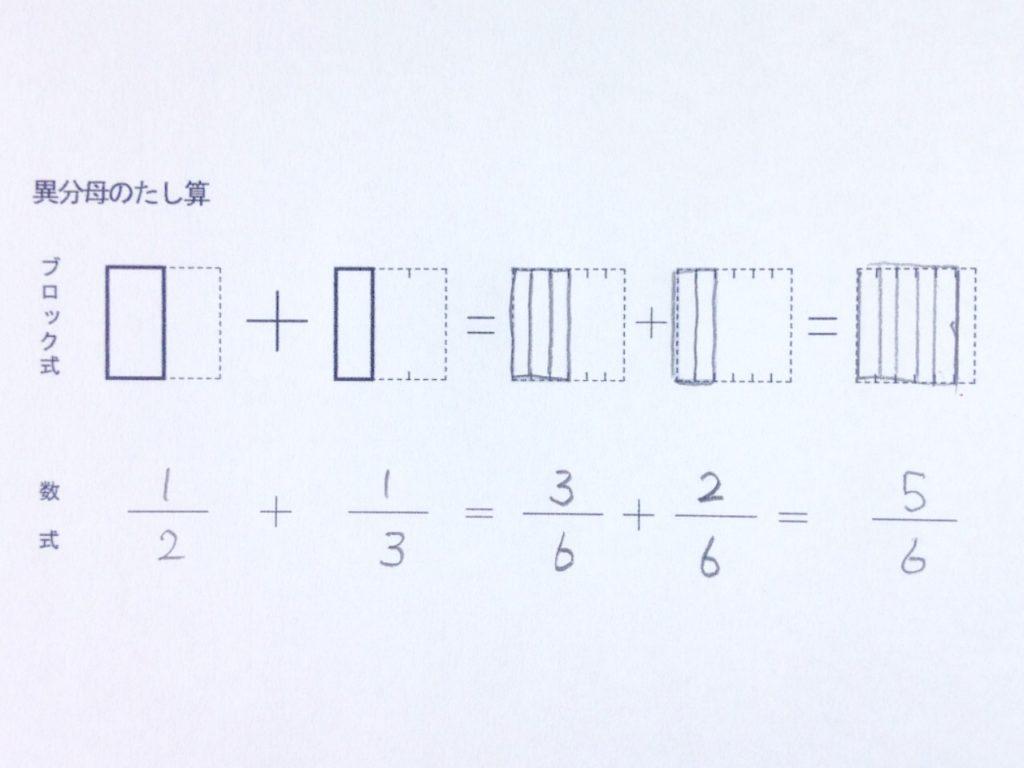 図で分かる異分母分数たし算_手順3