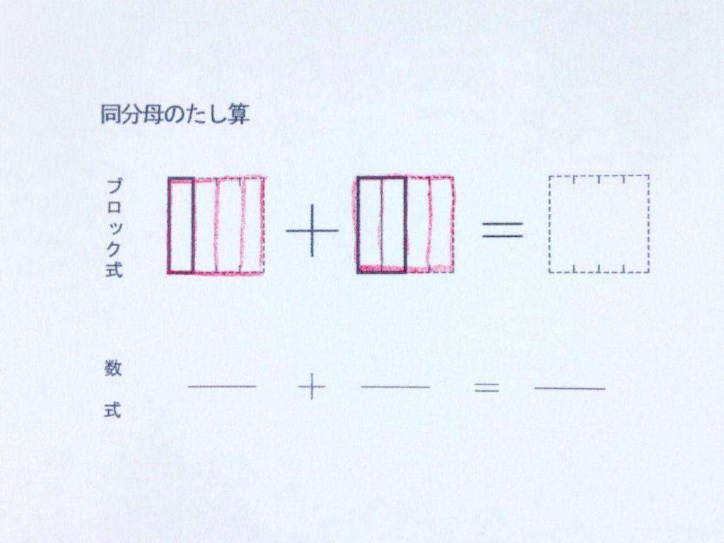 図と色で学ぶ分数のたし算_手順1-1