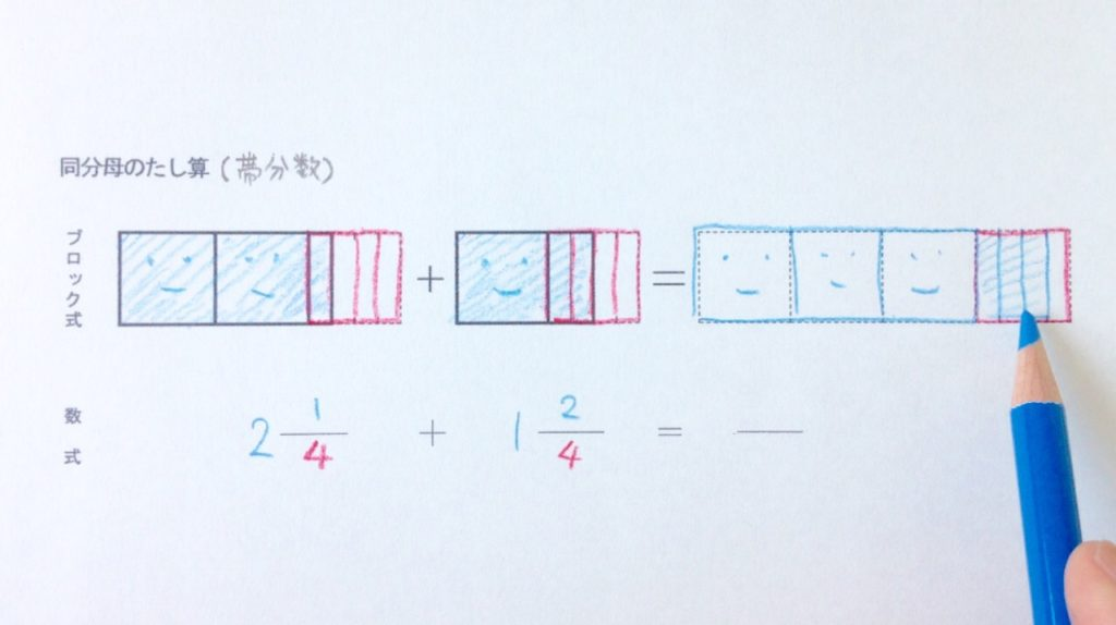 図と色で分かる同分母の帯分数たし算_手順2-2