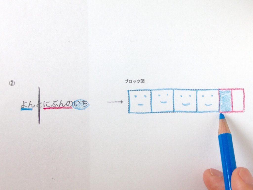 分数のイメージを描く手順5-2