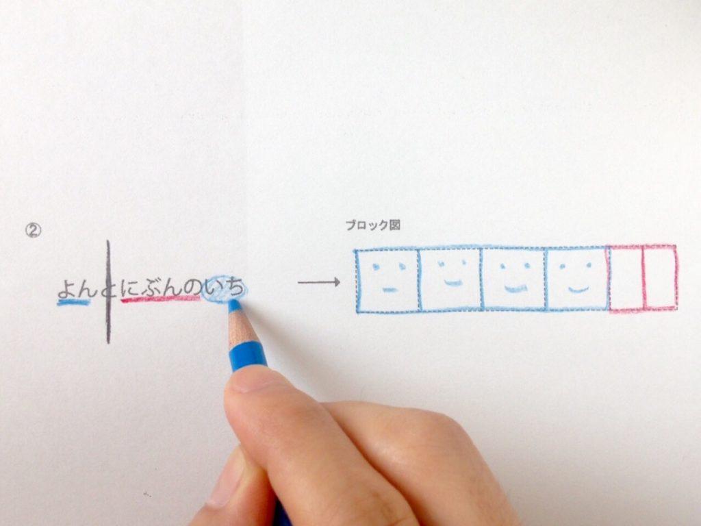 分数のイメージを描く手順5-1