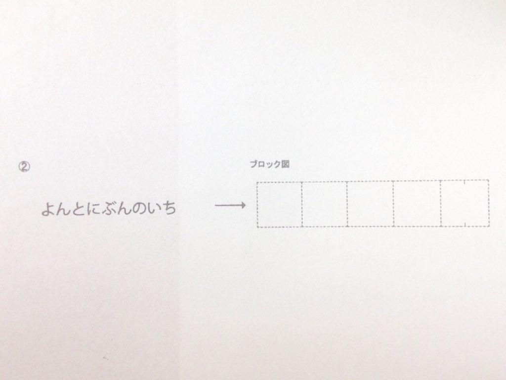 分数のイメージを描く手順0