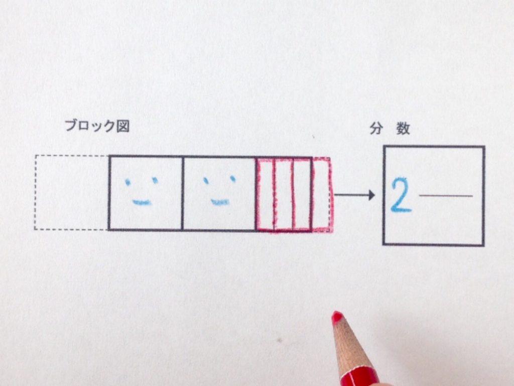 色鉛筆で分数イメージから分数手順02-1