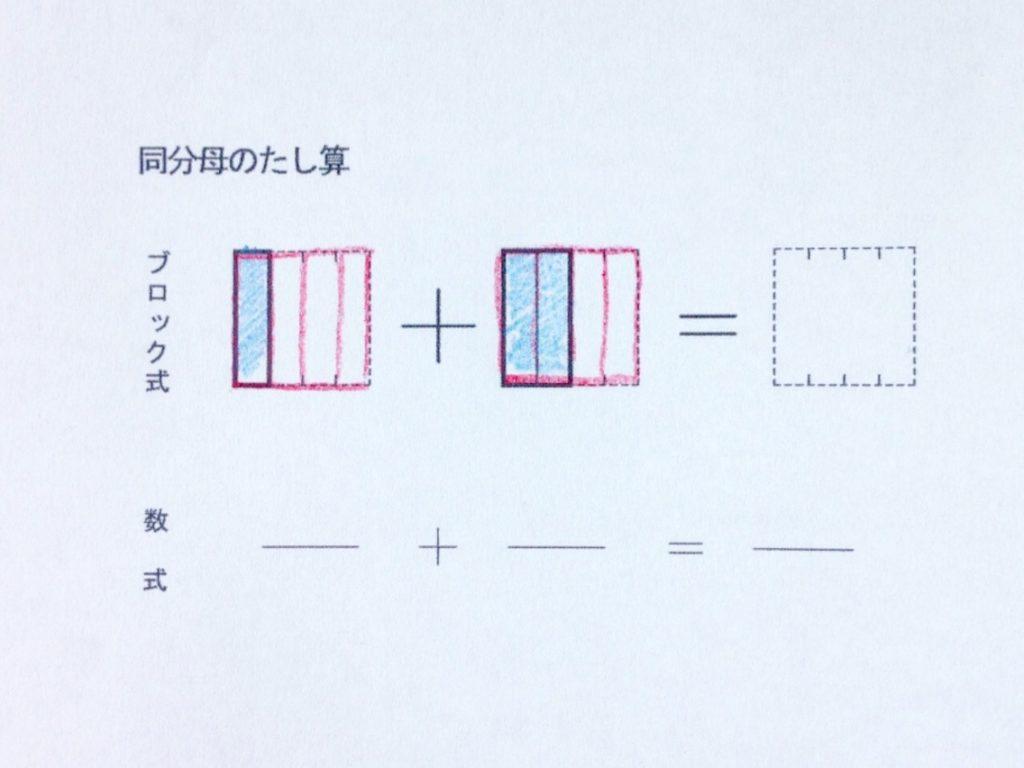 図と色で学ぶ分数のたし算_手順1-2