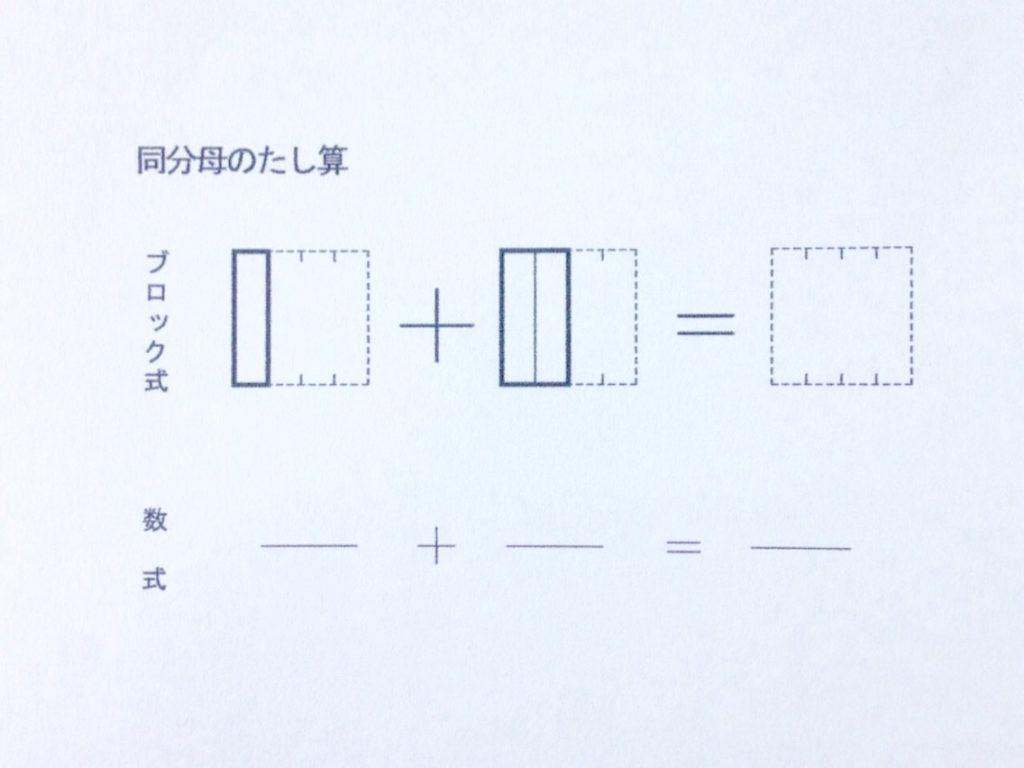 図と色で学ぶ同分母真分数のたし算_手順0