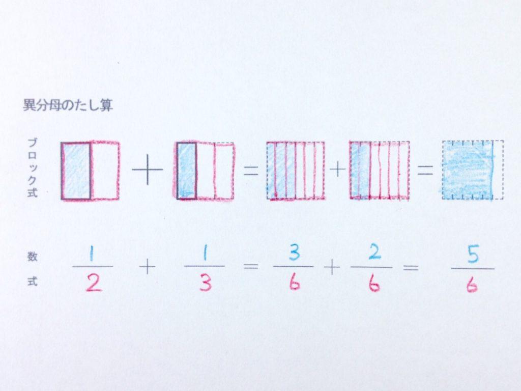 図と色で分かる異分母分数たし算_手順3-2