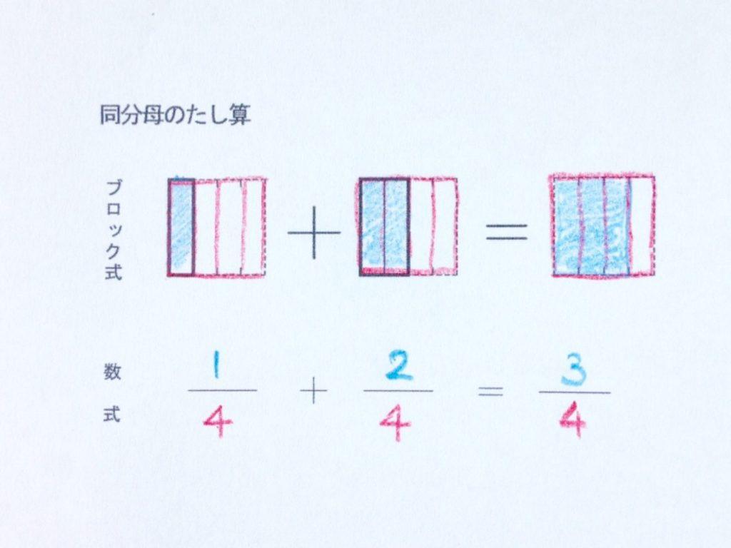 図と色で学ぶ分数のたし算_手順4-2