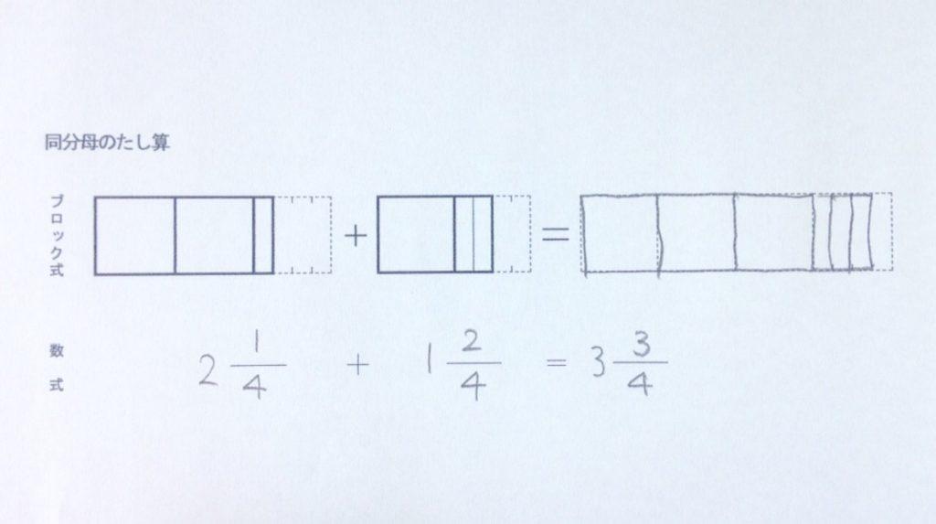 図で分かる同分母帯分数たし算_手順3