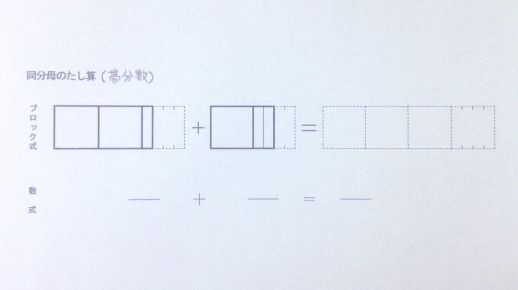 図と色で分かる同分母の帯分数たし算_手順0
